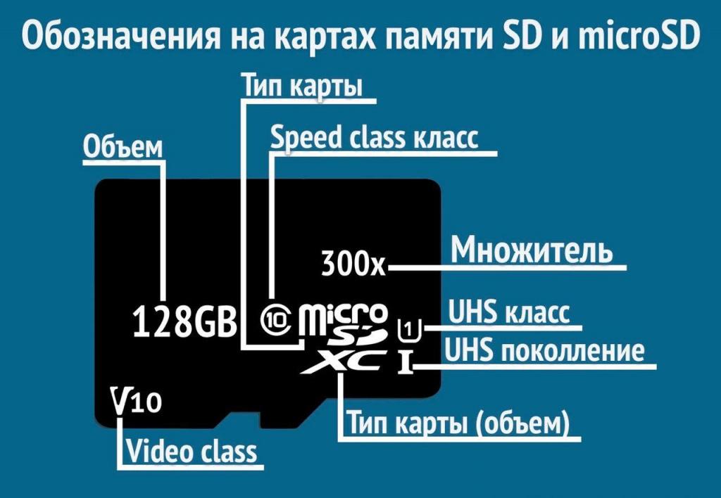 карта памяти.jpg